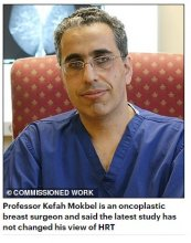 Prof Kefah Mokbel on why he supports the use of HRT