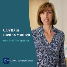 Estrogen & COVID-19: The first study results are in!