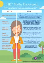 Myths about HRT