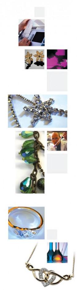 Jewellery Testing